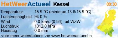 het weer in Kessel