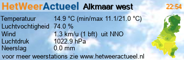 actueel weer Alkmaar west