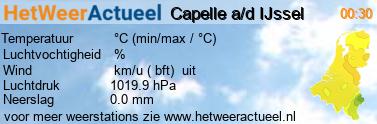 het weer in Capelle ad IJssel (Schollevaar)