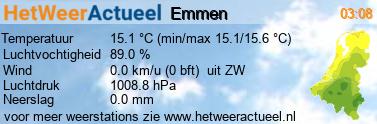 het weer in Emmen