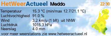 het weer in Meddo