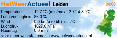 het weer in Leiden