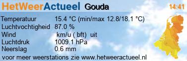 het weer in Gouda (Bloemendaal)