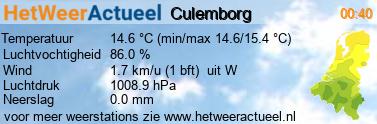 het weer in Culemborg