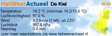 het weer in De Kiel