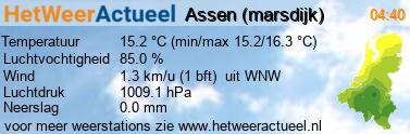 het weer in Assen (marsdijk)