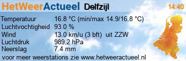 het weer in Delfzijl