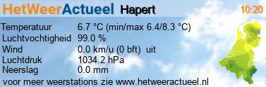 het weer in Hapert