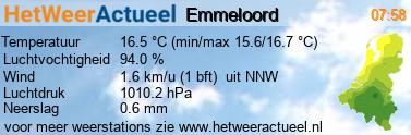 het weer in Emmeloord