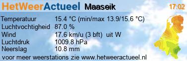 het weer in Maaseik