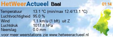 het weer in Baal