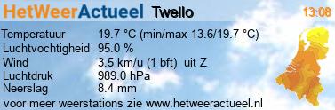 het weer in Twello
