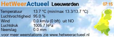 het weer in Leeuwarden