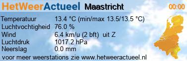 het weer in Maastricht