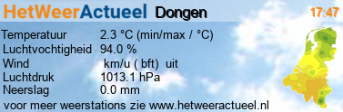 het weer in Dongen
