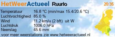 het weer in Ruurlo (Ruurlosebroek)