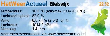 het weer in Bleiswijk