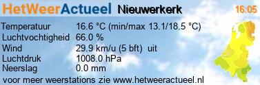 het weer in Nieuwerkerk