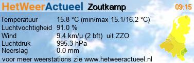 het weer in Zoutkamp
