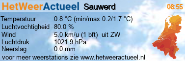 het weer in Sauwerd