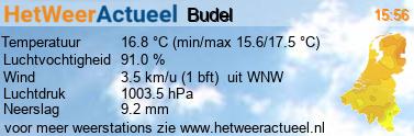 het weer in Budel