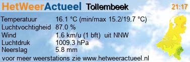 het weer in Tollembeek