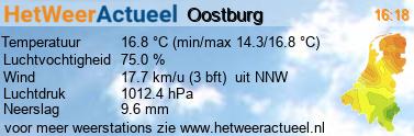het weer in Oostburg