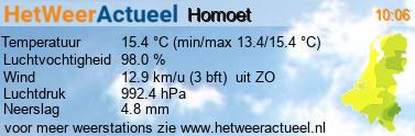 het weer in Homoet