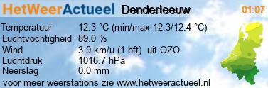 het weer in Denderleeuw