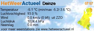 het weer in Deinze