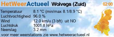 het weer in Wolvega (Zuid)