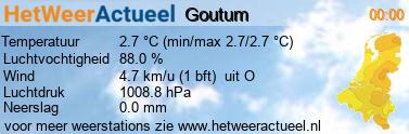 het weer in Goutum
