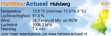 het weer in Hulsberg