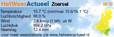 het weer in Zoersel