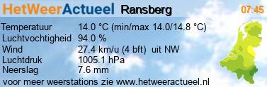 het weer in Ransberg