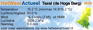het weer in Texel (de Hoge Berg)