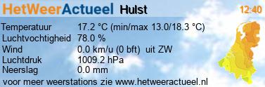 het weer in Hulst