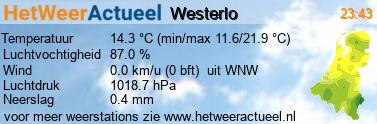 het weer in Westerlo