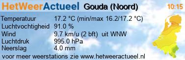 het weer in Gouda (Noord)