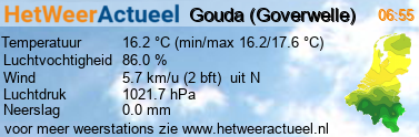 het weer in Gouda (Goverwelle)