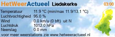 het weer in Liedekerke