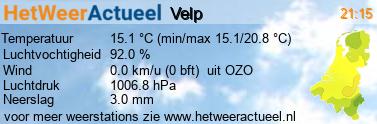 het weer in Velp