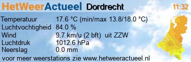 het weer in Dordrecht (Wantijdijk)
