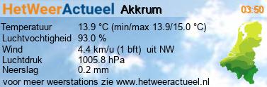het weer in Akkrum