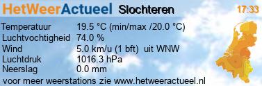 het weer in Slochteren