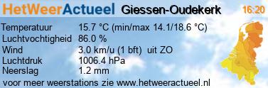 het weer in Giessen-Oudekerk