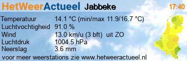 het weer in Jabbeke