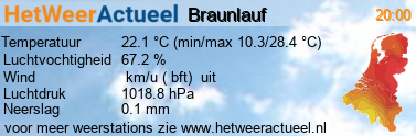 het weer in Braunlauf