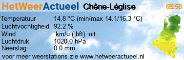 het weer in Chêne-Léglise