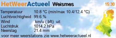 het weer in Weismes_Remonval